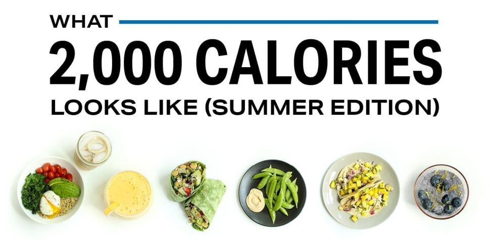 Cat reprezinta 2000 de calorii